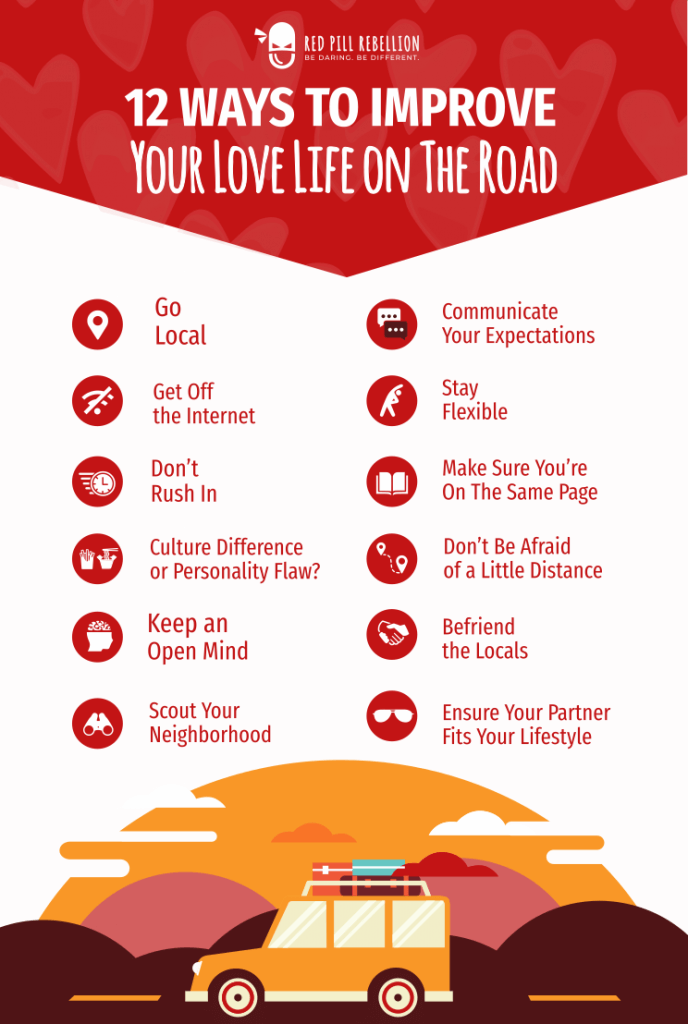 Travel_Dating_Infographic